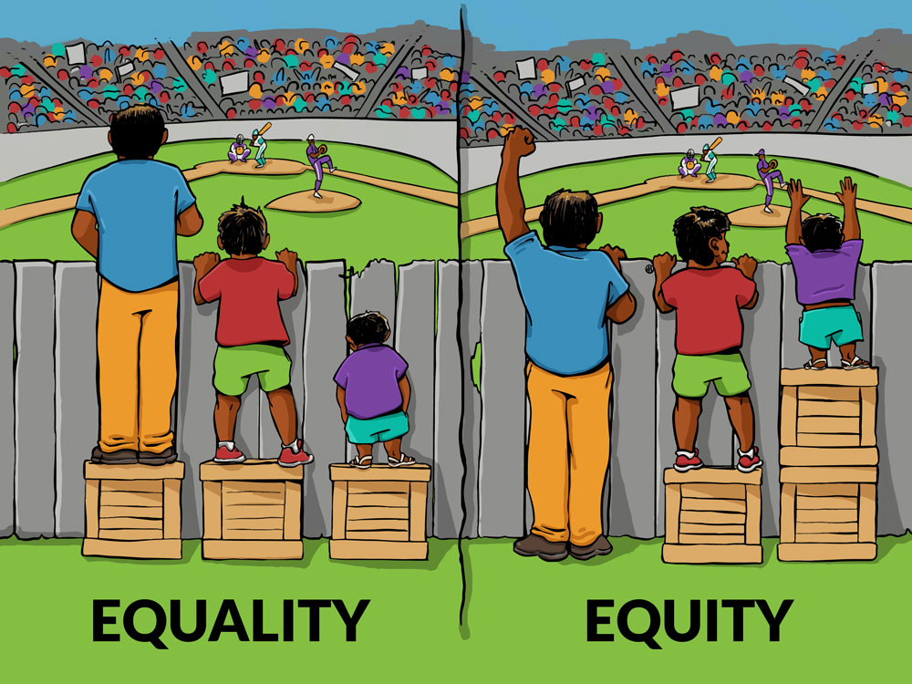 American Equality Versus Equity