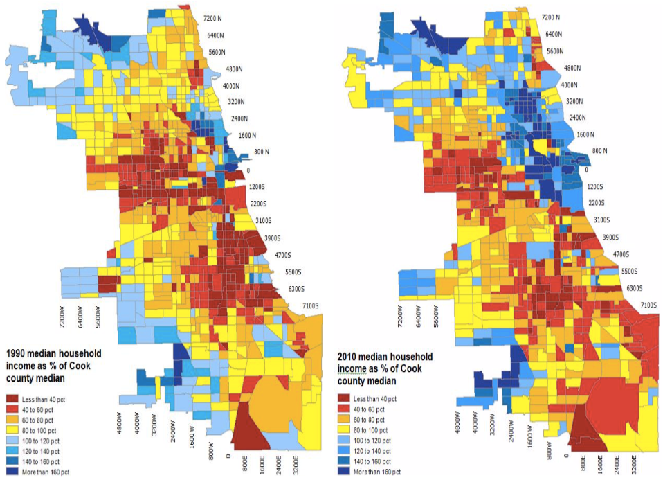 Chicago median incomes 2000 and 2010.